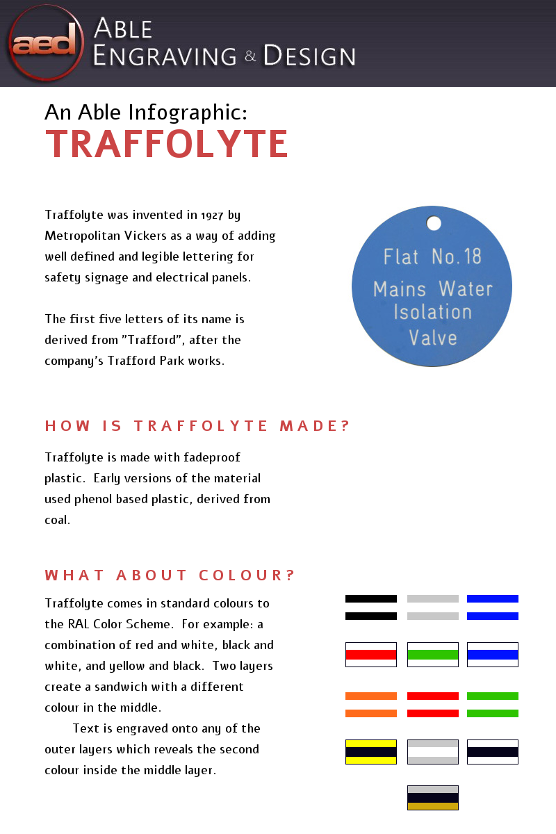 Able Infographic #1: Traffolyte Engraving